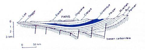 bassinparisienvslucie