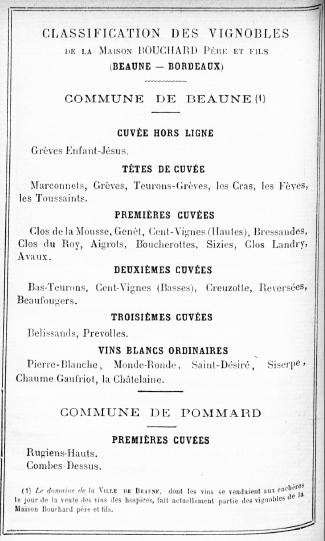 Bouchard classement