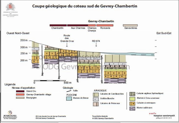 gevrey-coupe-charmes